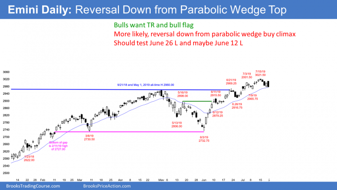 EURUSD Forex double bottom major trend reversal after wedge bottom