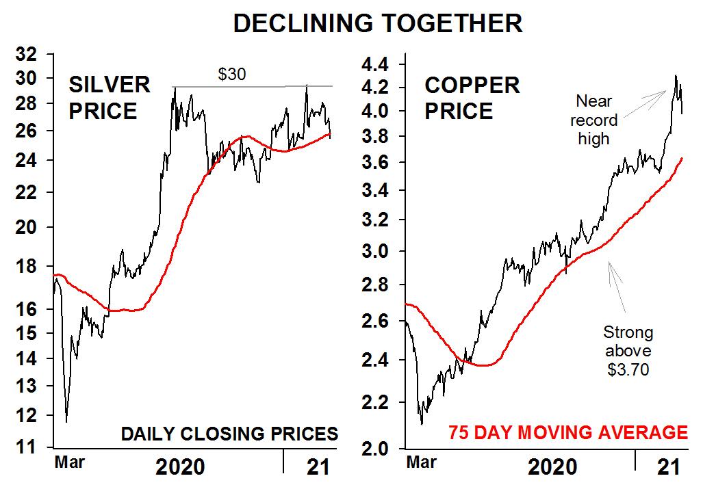 copper silver