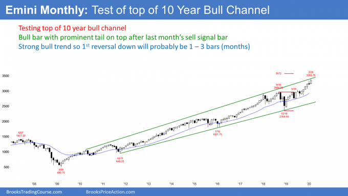 Emini S&P500 monthly candlestick chart is testing top of bull channel