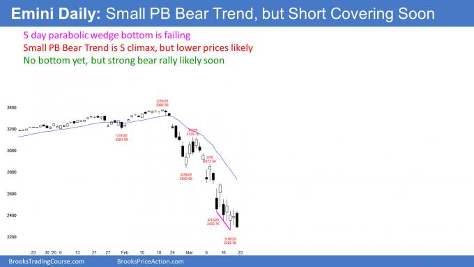 Emini daily candlestick chart small pullback bear trend