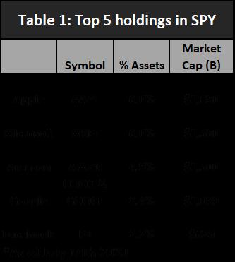 Spy holdings