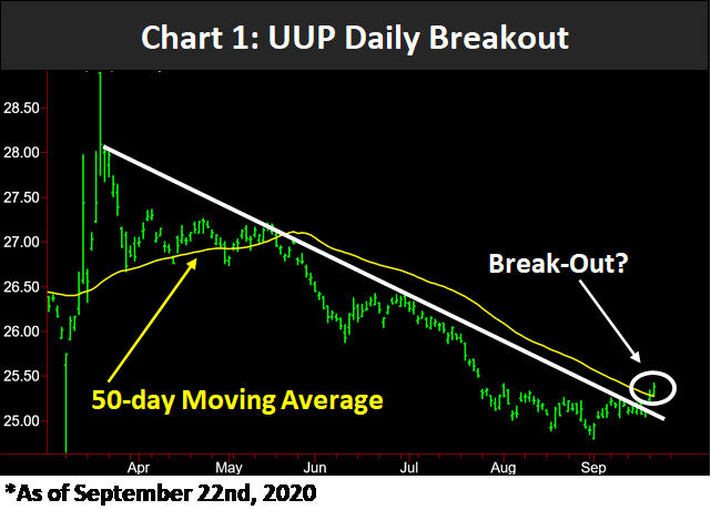 UUP Daily