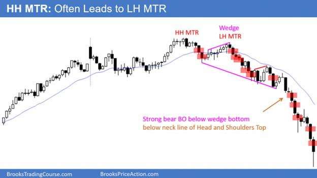 Higher High Major Trend Reversal often leads to Lower High Major Trend Reversal