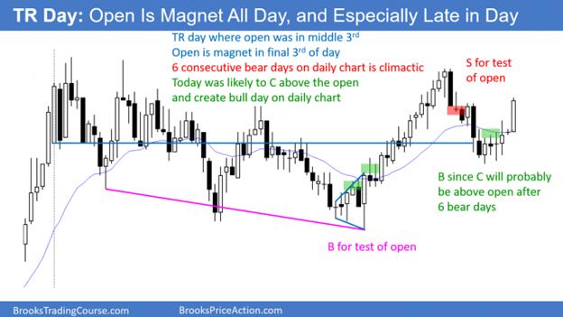 Magnets: Beginners see random reversal down