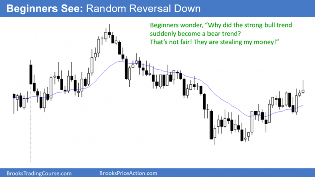 Magnets: Experienced traders see Buy Climax at resistance