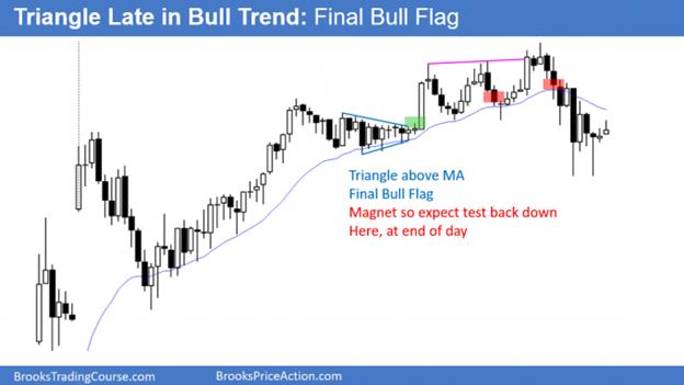 Trianglee late in bear trend - Final bull flag