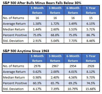 bears minus bears feb 11 iotw 2