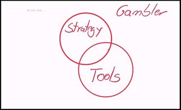 trading tools