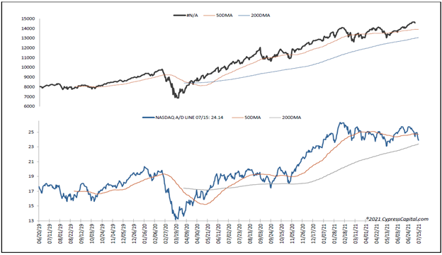 Seasonal volatility problems