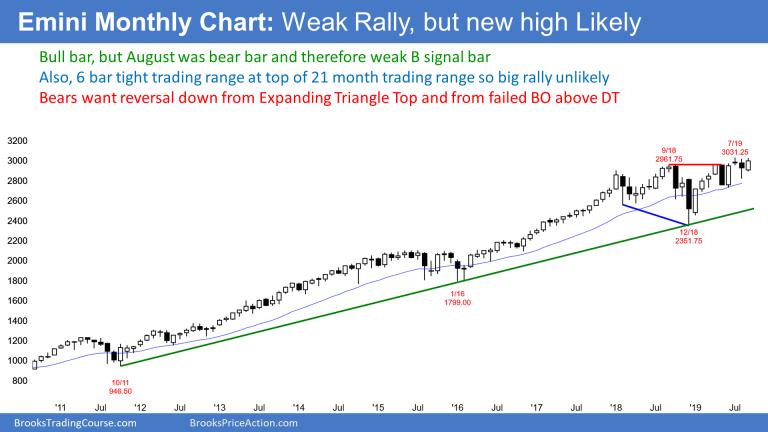 Emini monthly candlestick chart breaking above weak High 1 bull flag buy signal bar