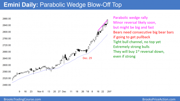 Emini daily candlestick chart in parabolic wedge buy climax.