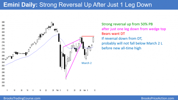 The daily Emini chart is forming a double top at a wedge top , but the odds favor a new all-time high.