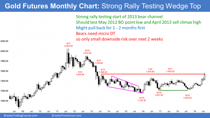 Gold monthly futures testing start of wedge selloff