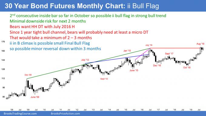 Treasury Bond futures monthly chart has ii bull flag so possible final bull flag